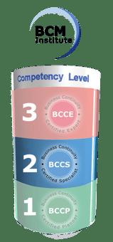 BCCS-1