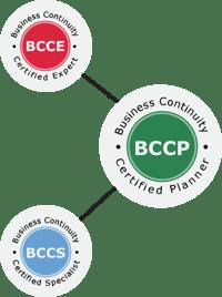 BCCP-BCCS-BCCE_Cert