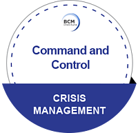 IC_CM_Command and Control