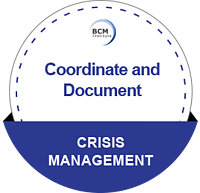 IC_CM_Coodinate and Document