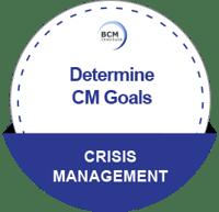 IC_CM_Determine CM Goals