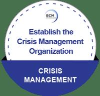 IC_CM_Establish the Crisis Management Organization