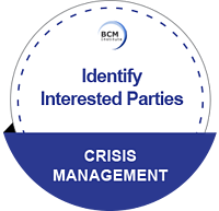 IC_CM_Identify Interested Parties