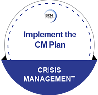 IC_CM_Implement the CM Plan