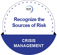 IC_CM_Recognize the Sources of Risk