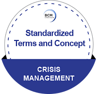 IC_CM_Standardized Term and Concept