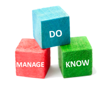 Know-Do-Manage Competency